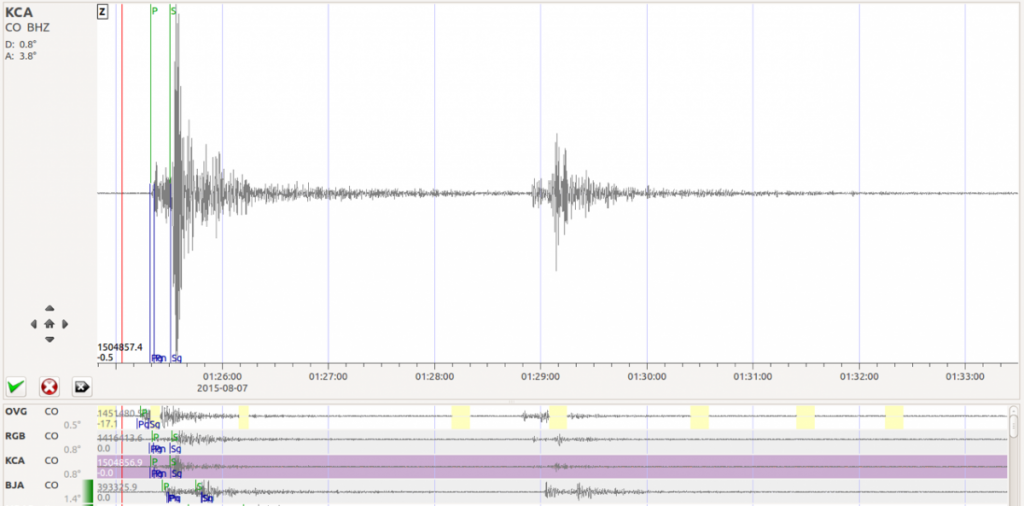 Waveform of the earthquake recorded at Kitchanga seismic station. Waveforms of the 4 telemetered seismic stations in Goma, Rumangabo, Kitchanga and Bujumbura are presented below in this figure. (c) RESIST, 2015