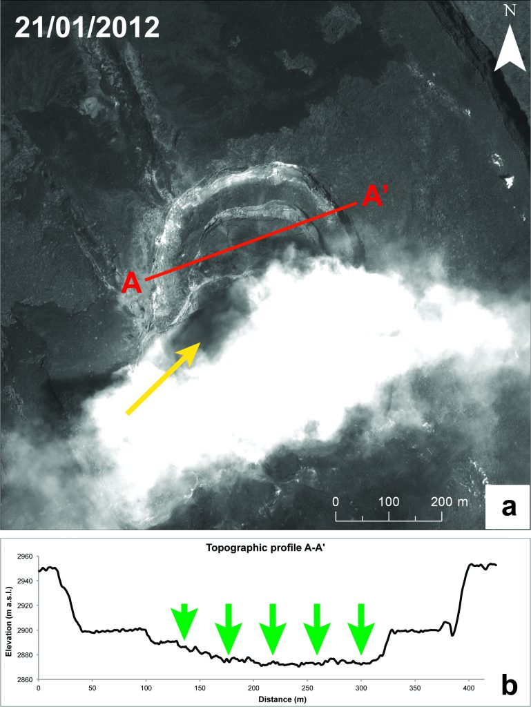 Figure 1: Pléiades satellite image (© CNES, 2012) illustrating the beginning of the collapse in the pit crater located in the NE part of the Nyamulagira's summit caldera. This image was acquired on 21st January 2012, in tri-stereo mode. The derived topographic profile in frame b highlights this crater collapse. The yellow arrow in frame a indicates the most collapsed part of the pit crater and the beginning its southward extension.